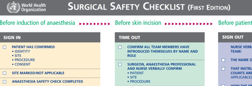 surgical safety checklist