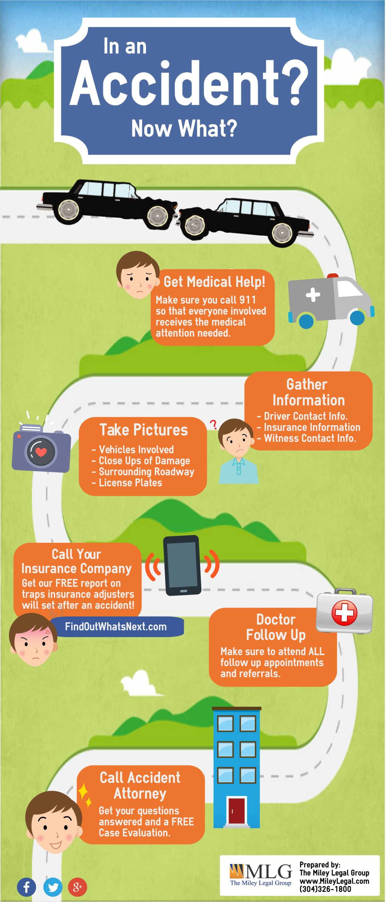 In an Accident? Now what? Graphic