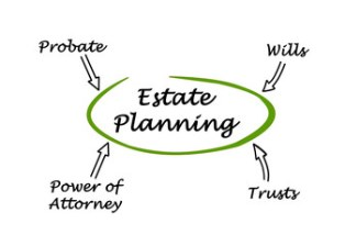 Bellevue estate planning and probate faqs law offices of molly b typical probate expenses in washington solutioingenieria Gallery