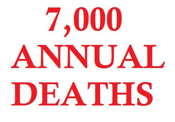 7,000 annual pharmacy deaths