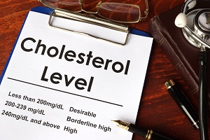 Lipitor may cause severe side effects while controlling your cholesterol