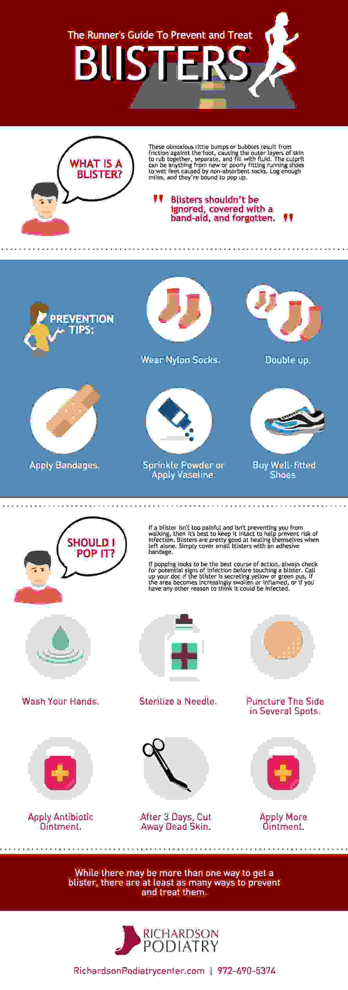 Blister Infographic