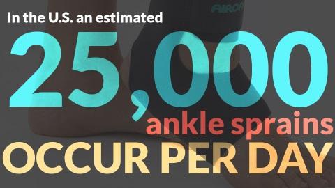 Ankle Sprain Stats