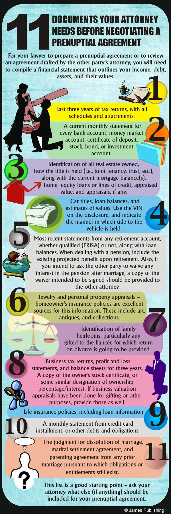 What Is Included In A Prenuptial Agreement Smith Strong Plc