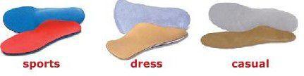 lynco foot inserts