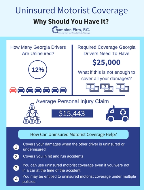 underinsured motor vehicle coverage vehicle ideas