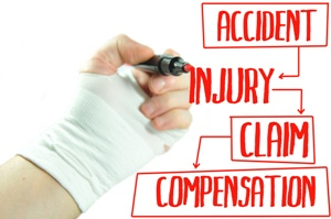 pre-existing work injury claim