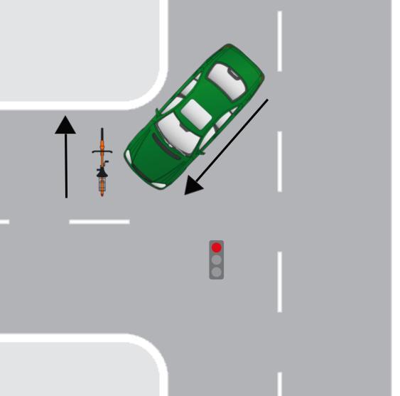 Diagram of scenario 1
