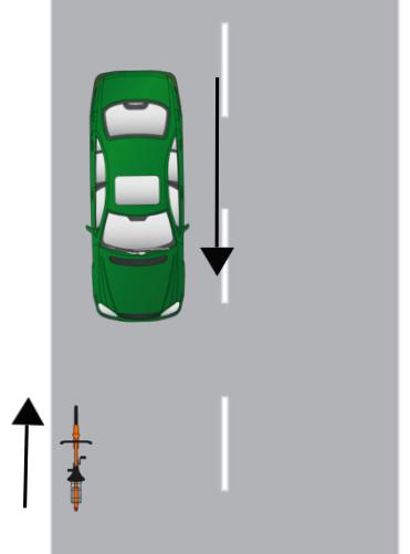 Diagram of scenario 2
