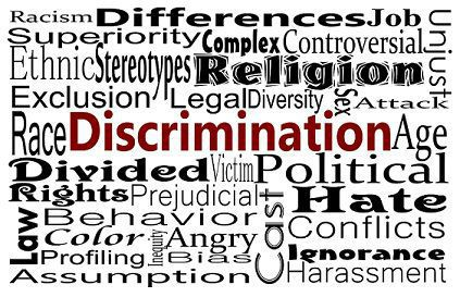Words associated with Discrimination